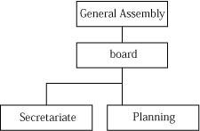 2012組織図 english v.jpg